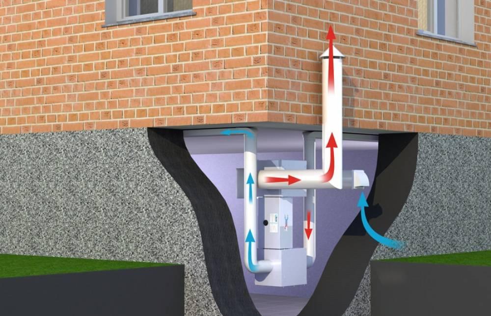 Вентиляция подвального помещения: типы систем вентиляции, методы расчета, конструктивные особенности вентиляционных путей
